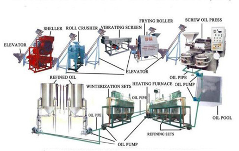 Good price cold-pressed oil extraction machine for peanut