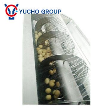 Alibaba express wholesale automatic potato chips making machines from alibaba china market