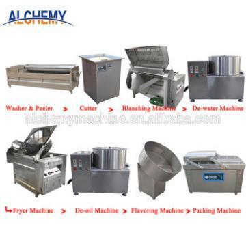 Automatic potato chips making machine pdf