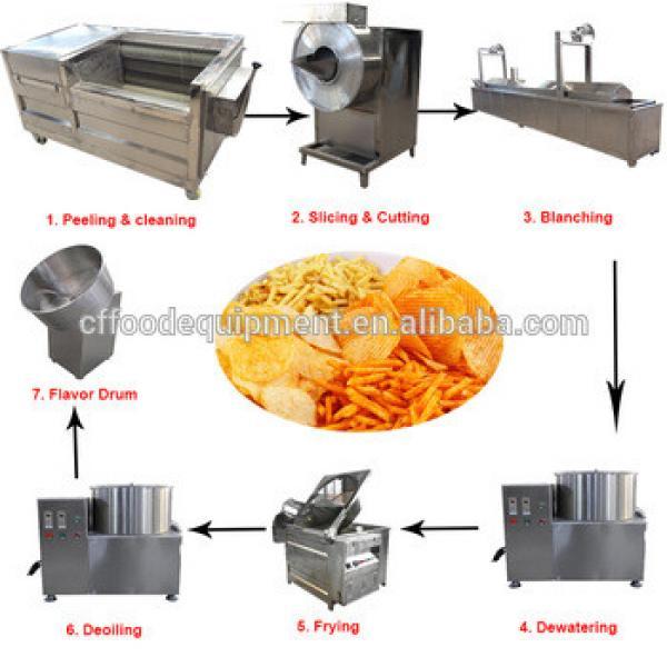 Fully automatic Lays potato chips making machine project