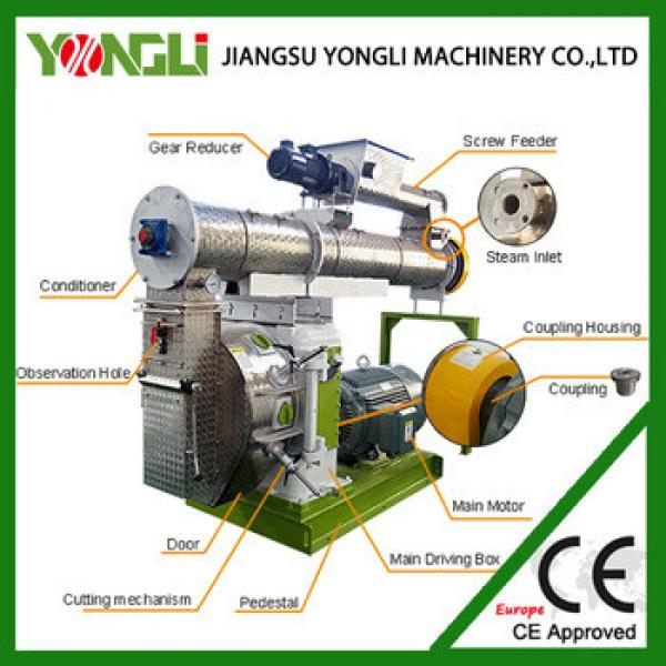 Short delivery time Stable performance animal feed production machine